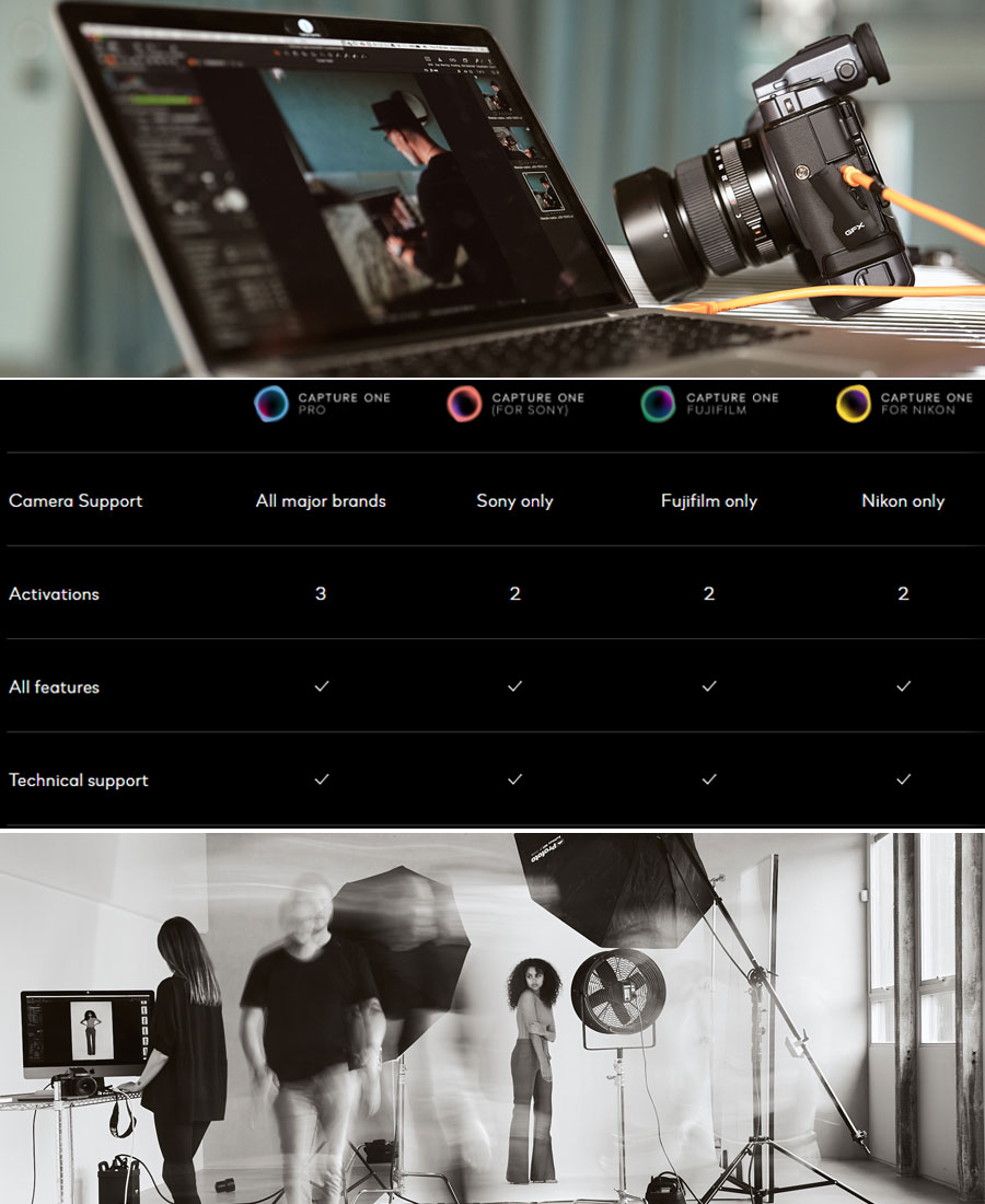 Capture One software and table checklist